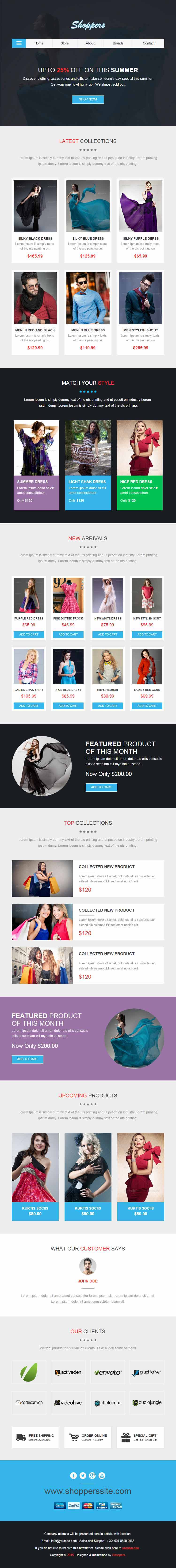 shoppers---Online-Theme-Builder2 professional responsive email template